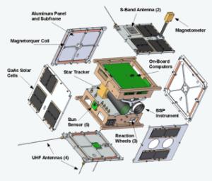 pierwszy polski satelita